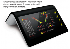Controller for Richway Biomat Single Size